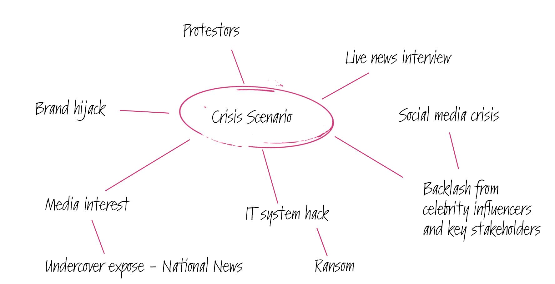 hacker crisis