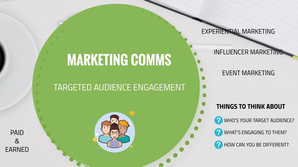 Brand Reputation Webinar - Marketing Comms
