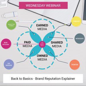 Brand Reputation Webinar