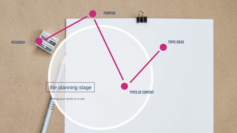 Content Creation - The planning stage